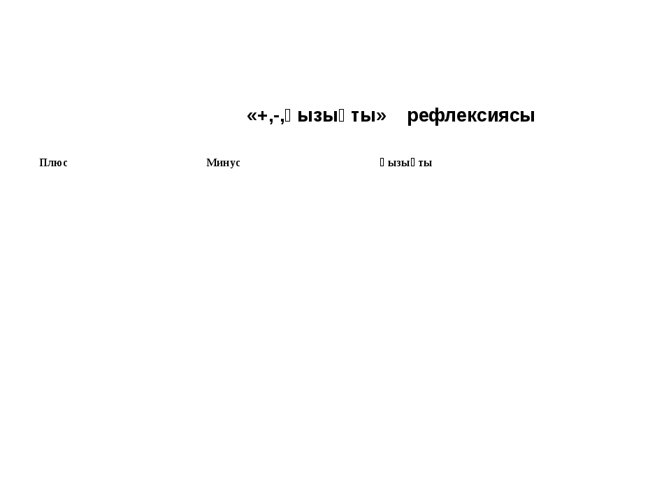 «+,-,қызықты» рефлексиясы ПлюсМинусҚызықты