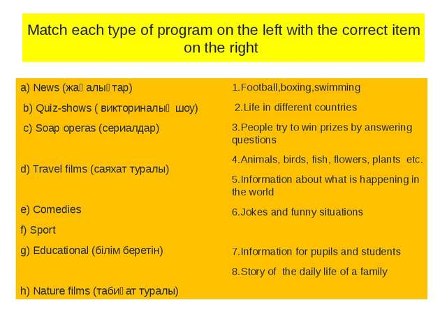 Match each type of program on the left with the correct item on the right a)...