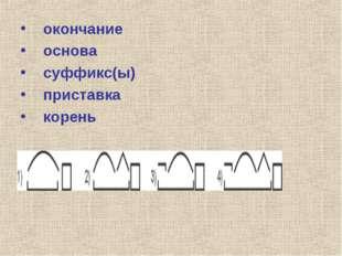 окончание основа суффикс(ы) приставка корень