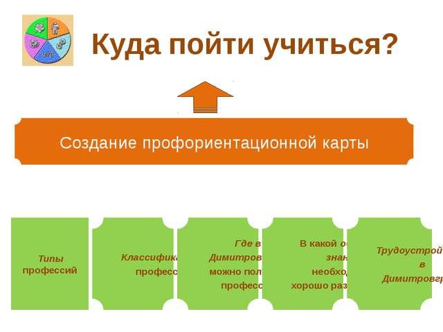 Типы профессий Классификация профессий Где в Димитровграде можно получить пр...