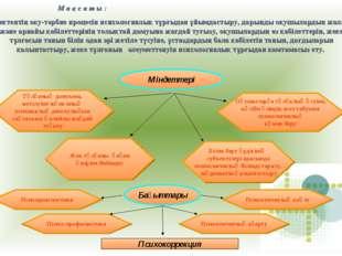 М а қ с а т ы : Мектептің оқу-тәрбие процесін психологиялық тұрғыдан ұйымда