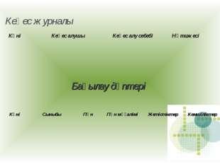 Кеңес журналы Бақылау дәптері Күні Кеңес алушыКеңес алу себебіНәтижесі