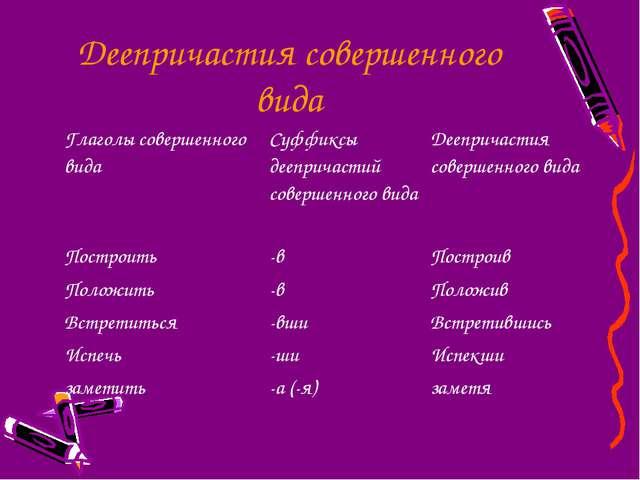 Деепричастия совершенного вида Глаголы совершенного видаСуффиксы деепричасти...