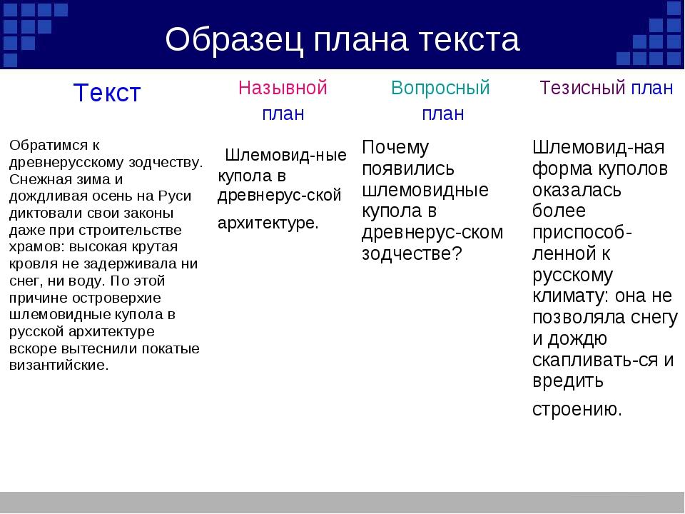 Образец плана текста ТекстНазывной планВопросный планТезисный план Обратим...