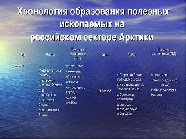 Хронология образования полезных ископаемых на российском секторе Арктики