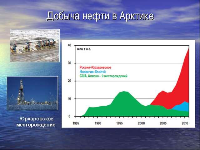 Добыча нефти в Арктике Юрхаровское месторождение