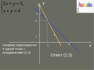 1 1 • • • • 3 Графики пересекаются в одной точке с координатами (1;3) Ответ:(