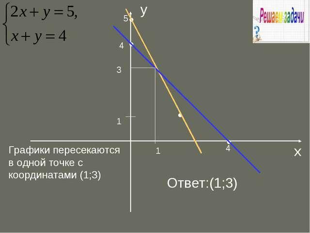 1 1 • • • • 3 Графики пересекаются в одной точке с координатами (1;3) Ответ:(...