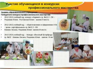 Участие обучающихся в конкурсах профессионального мастерства Уровень образова
