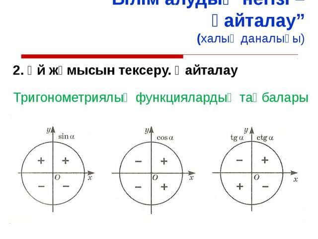 """Тригонометриялық функциялардың таңбалары """"Білім алудың негізі – қайталау"""" (ха..."""