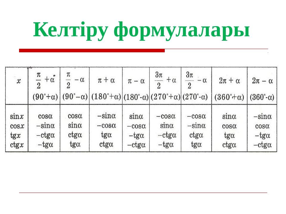 Келтіру формулалары
