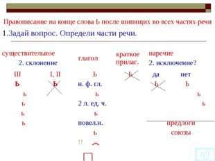 Правописание на конце слова Ь после шипящих во всех частях речи 1.Задай вопро