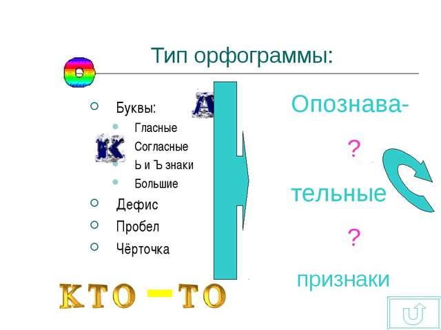 Тип орфограммы: Буквы: Гласные Согласные Ь и Ъ знаки Большие Дефис Пробел Чёр...