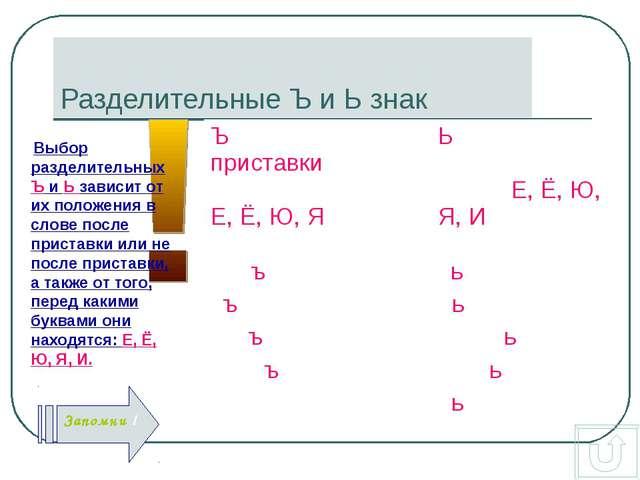 Разделительные Ъ и Ь знак Выбор разделительных Ъ и Ь зависит от их положения...