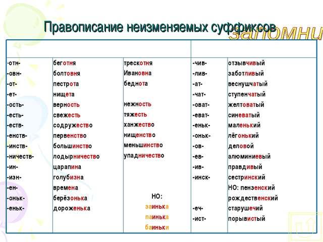 Правописание неизменяемых суффиксов имен существительных имен существительных