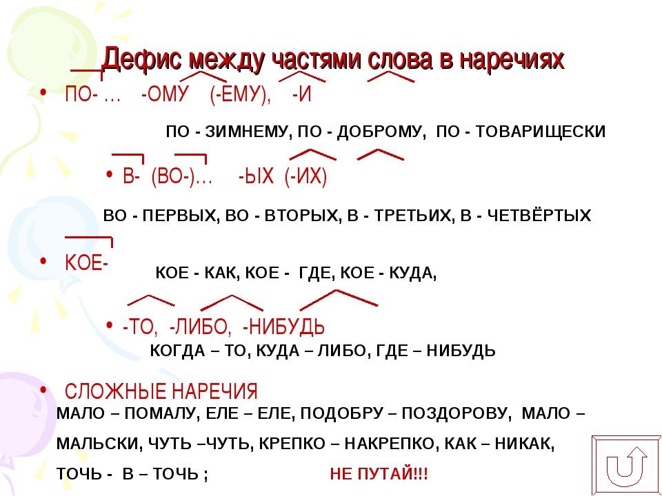 Дефис между частями слова в наречиях ПО- … -ОМУ (-ЕМУ), -И В- (ВО-)… -ЫХ (-ИХ...