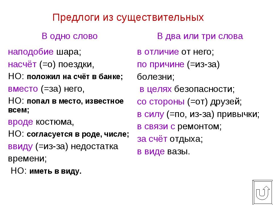 Предлоги из существительных В одно словоВ два или три слова наподобие шара;...