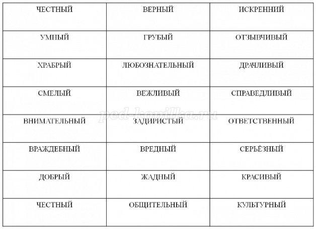 http://ped-kopilka.ru/upload/blogs/2017_05854e5341d7ad80b7a2dc5db6d89b44.png.jpg