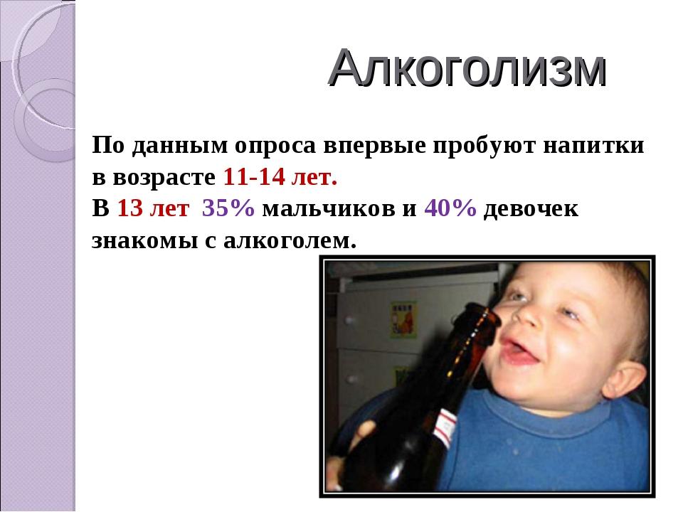 Алкоголизм По данным опроса впервые пробуют напитки в возрасте 11-14 лет. В...