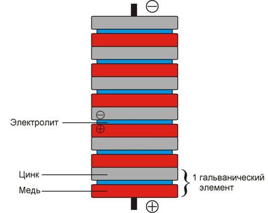 http://electronictriz.ru/Chapters/electroen.files/image007.jpg