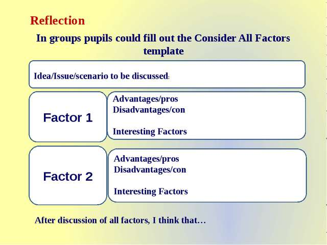 Reflection In groups pupils could fill out the Consider All Factors template...