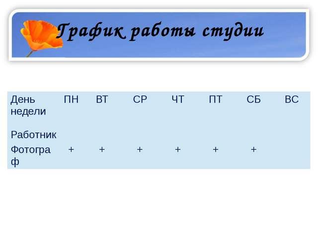 График работы студии День недели Работник ПН ВТ СР ЧТ ПТ СБ ВС Фотограф + + +...