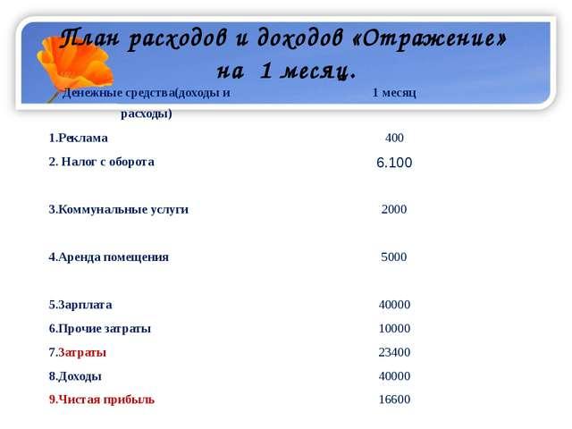 План расходов и доходов «Отражение» на 1 месяц. Денежные средства(доходы и ра...
