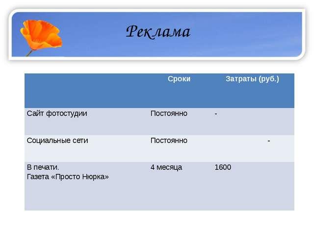 Реклама Сроки Затраты (руб.) Сайт фотостудии Постоянно - Социальные сети Пост...