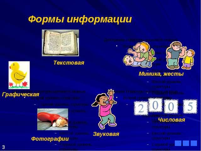 Формы информации 3 Текстовая Графическая Фотографии Мимика, жесты Числовая Зв...