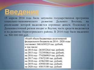 Введение 15 апреля 2014 года была запущена государственная программа социальн