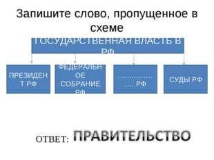 Запишите слово, пропущенное в схеме ГОСУДАРСТВЕННАЯ ВЛАСТЬ В РФ ПРЕЗИДЕНТ РФ