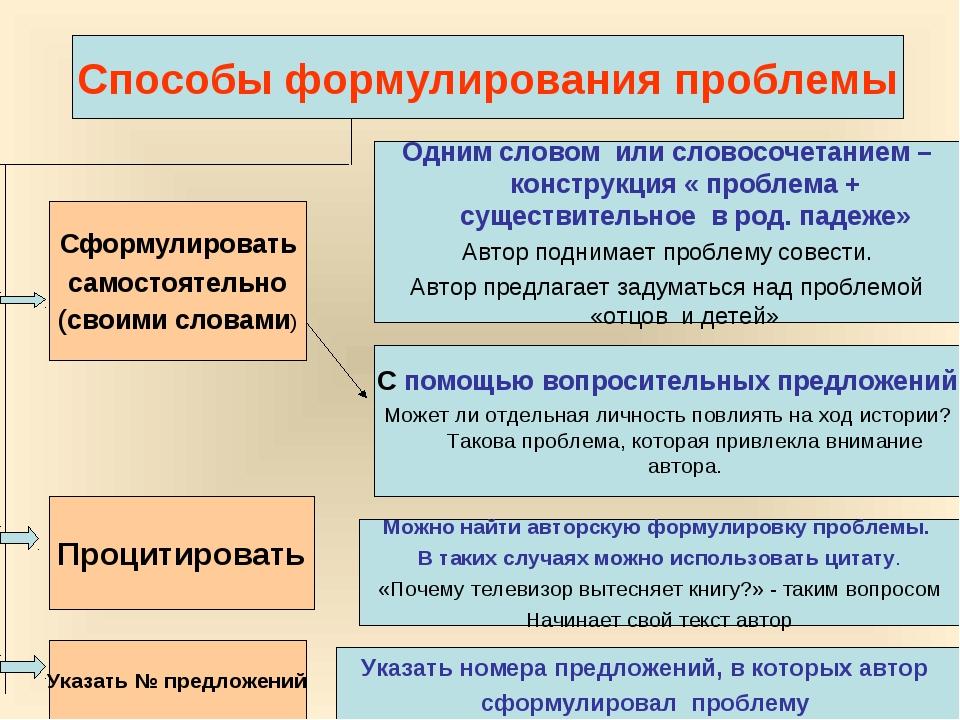 Способы формулирования проблемы Сформулировать самостоятельно (своими словами...