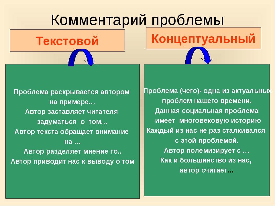 Комментарий проблемы Текстовой Концептуальный Проблема раскрывается автором н...