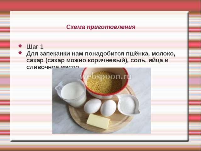 Схема приготовления Шаг 1 Для запеканки нам понадобится пшёнка, молоко, сахар...