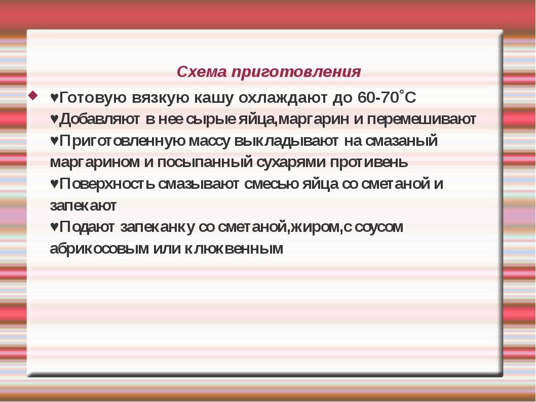 Схема приготовления ♥Готовую вязкую кашу охлаждают до 60-70˚С ♥Добавляют в не...
