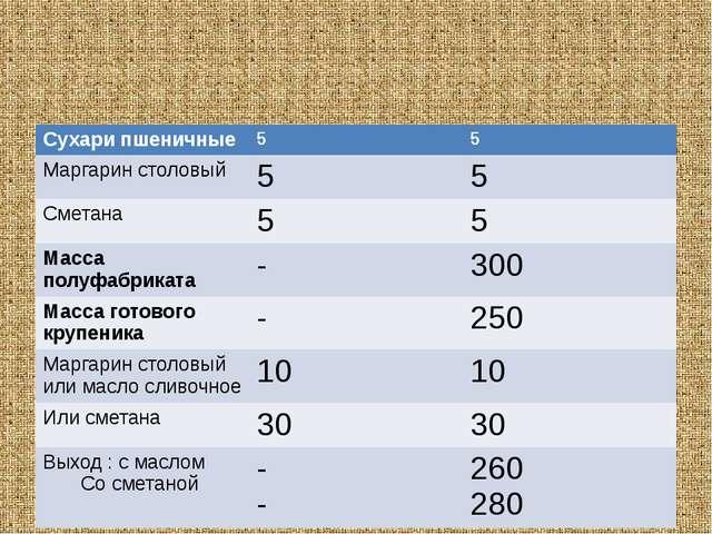 Сухари пшеничные 5 5 Маргаринстоловый 5 5 Сметана 5 5 Массаполуфабриката - 30...