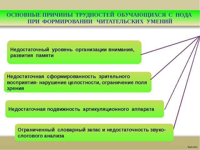Недостаточный уровень организации внимания, развития памяти Недостаточная сф...