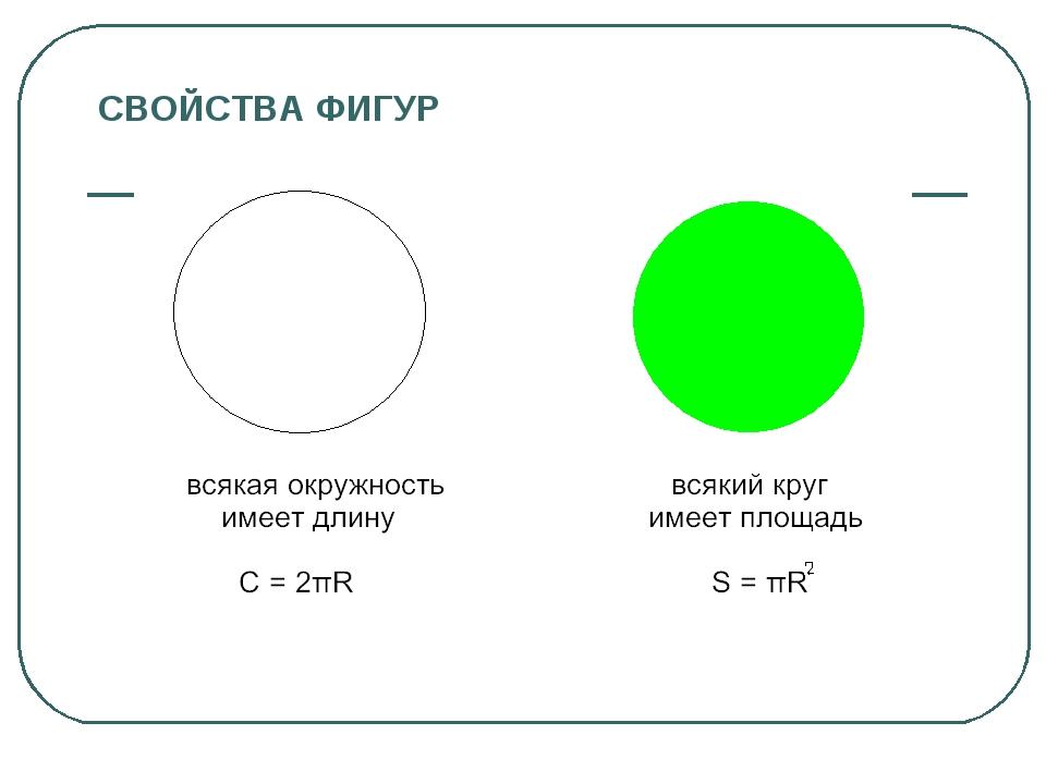 Клетка Презентация 7 Класс Пономарева
