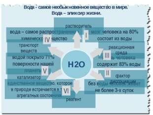 II. фактор диссоциации - молекулярный ионный ионная ионная - ионный ионная ио
