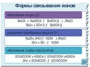 Домашнее задание § 17 Упр.1-10 ТПО стр. 114-122