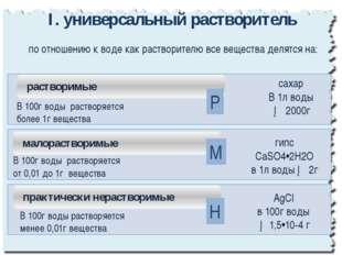 """IV. """"транспортное средство"""" Все реакции обмена веществ в организме человека,"""