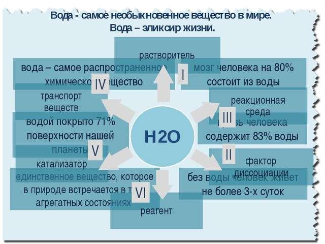 II. фактор диссоциации - молекулярный ионный ионная ионная - ионный ионная ио...