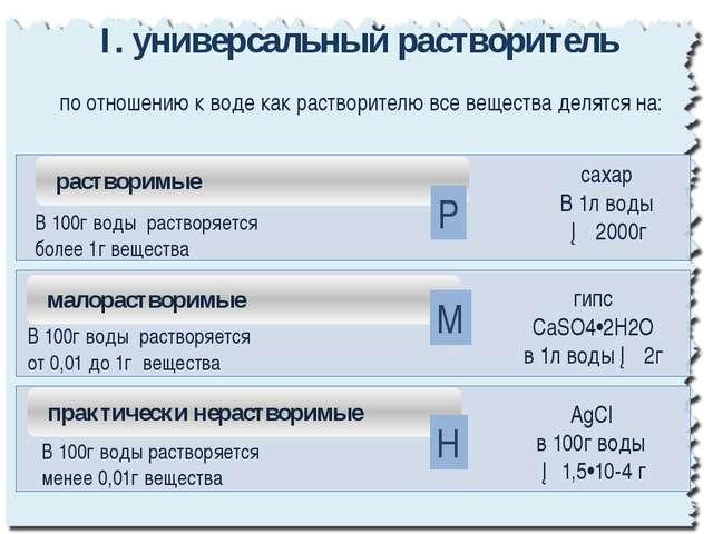 """IV. """"транспортное средство"""" Все реакции обмена веществ в организме человека,..."""
