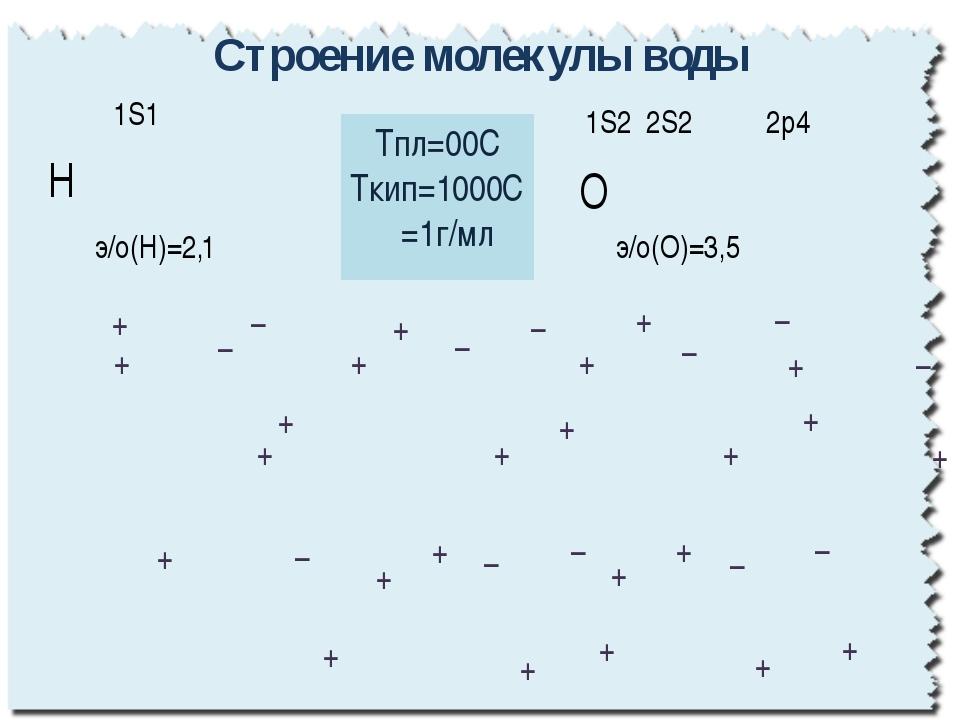 Строение молекулы воды 1S1 H О 1S2 2S2 2p4 δ+ δ+ δ– δ+ δ+ δ– δ+ δ+ δ– δ+ δ+ δ...