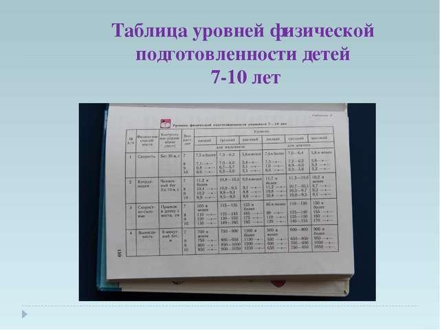 Таблица уровней физической подготовленности детей 7-10 лет