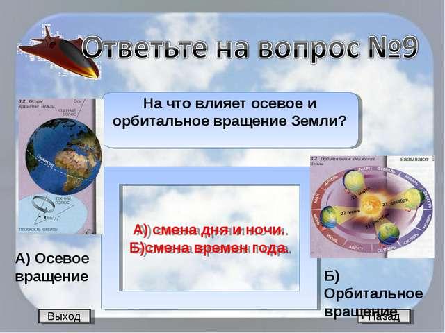 Назад На что влияет осевое и орбитальное вращение Земли? А) смена дня и ночи....