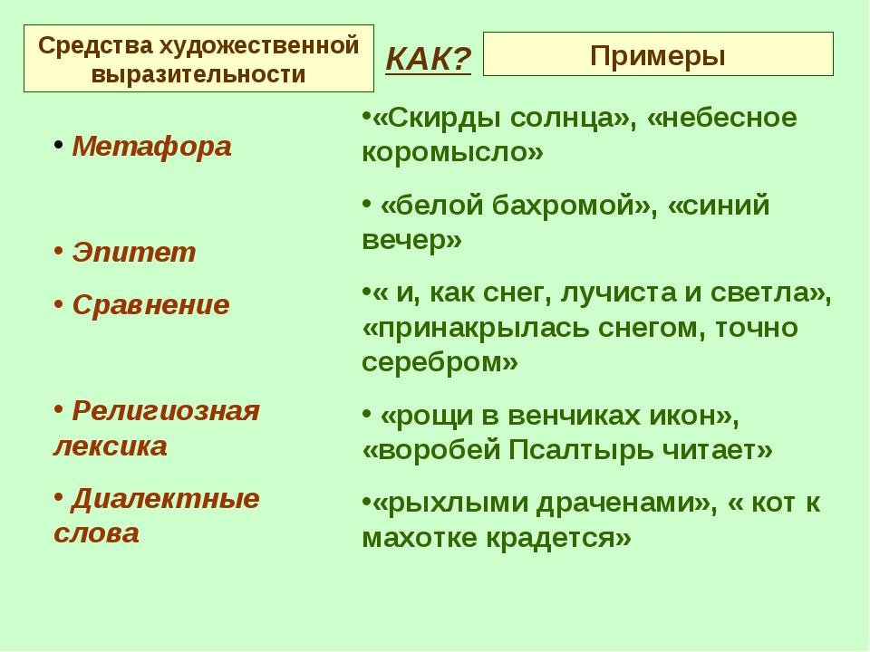 Средства художественной выразительности Примеры Метафора Эпитет Сравнение Рел...