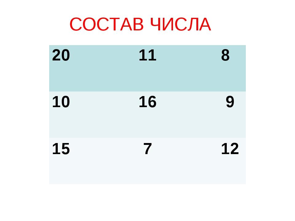 СОСТАВ ЧИСЛА    20 11 8 10 16 9 15 7 12