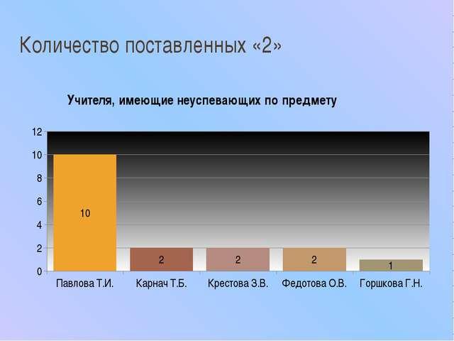 Количество поставленных «2»