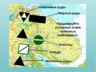 Расшифруйте условные знаки полезных ископаемых. Никелевые руды Медные руды Ап